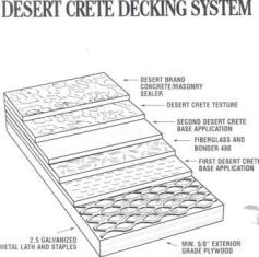 Desert Crete system now meets California Building Codes!
